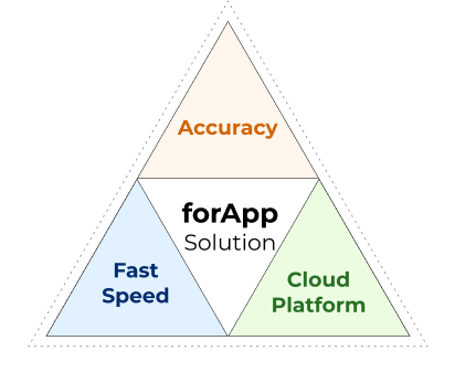 The advantages of the forApp solution are first accuracy, second speed, and third cloud platform.